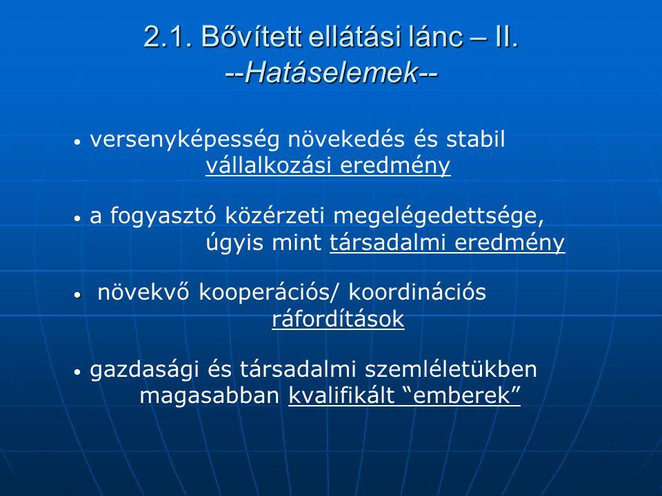 2.1.Bővített ellátási lánc – III.