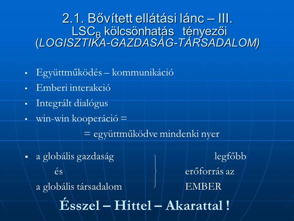 2.1. Bővített ellátási lánc – III. LSC B kölcsönhatás tényezői (LOGISZTIKA-GAZDASÁG-TÁRSADALOM) Együttműködés – kommunikáció Emberi interakció Integrá