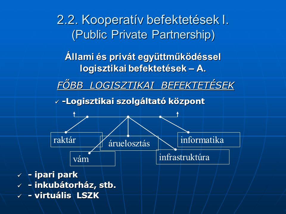 2.2. Kooperatív befektetések I. (Public Private Partnership) Állami és privát együttműködéssel logisztikai befektetések – A. FŐBB LOGISZTIKAI BEFEKTET