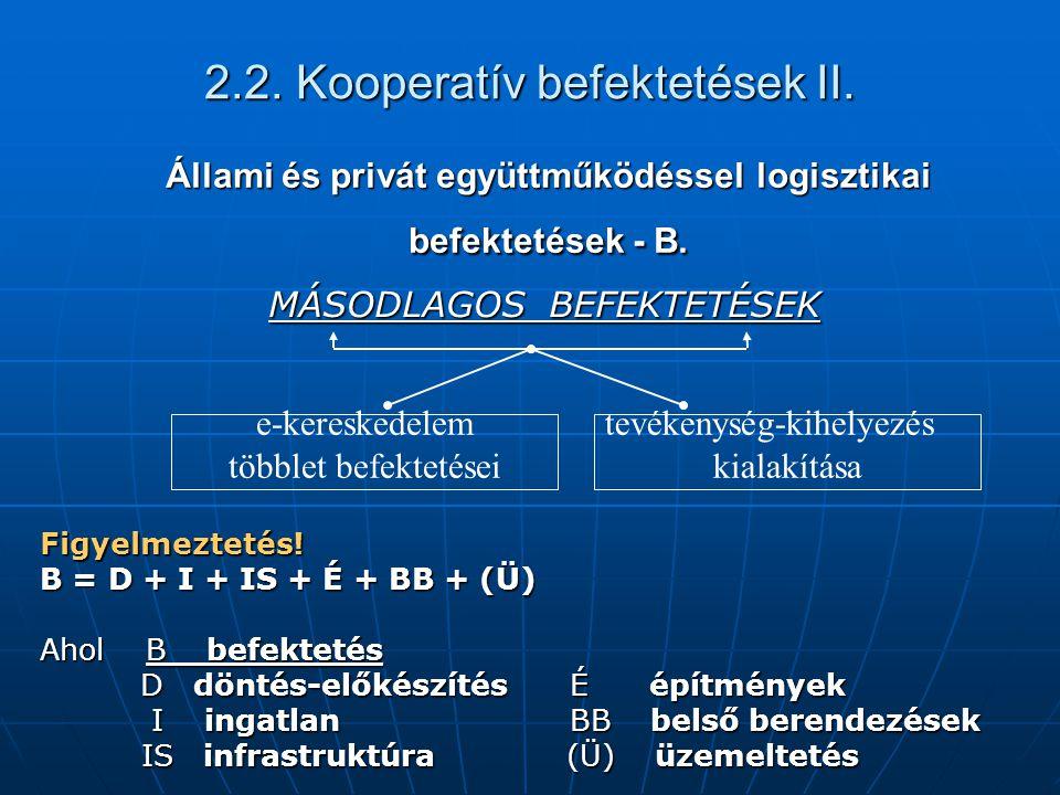 2.2. Kooperatív befektetések II. Állami és privát együttműködéssel logisztikai befektetések - B. MÁSODLAGOS BEFEKTETÉSEK Figyelmeztetés! B = D + I + I