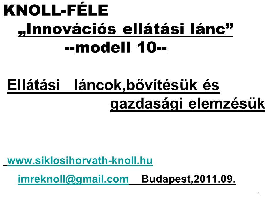 """1 KNOLL-FÉLE """"Innovációs ellátási lánc"""" --modell 10-- Ellátási láncok,bővítésük és gazdasági elemzésük www.siklosihorvath-knoll.hu imreknoll@gmail.com"""
