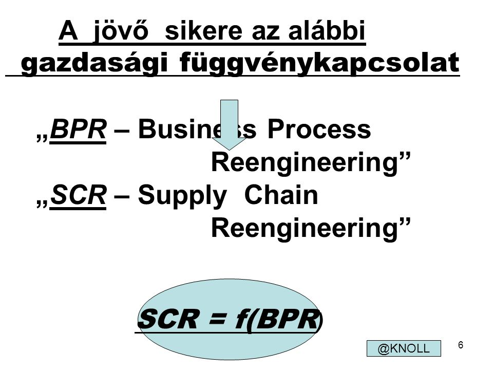 """6 Kölcsönhatás és függvény-kapcsolat """"BPR – Business Process A jövő sikere az alábbi gazdasági függvénykapcsolat """"BPR – Business Process Reengineering"""