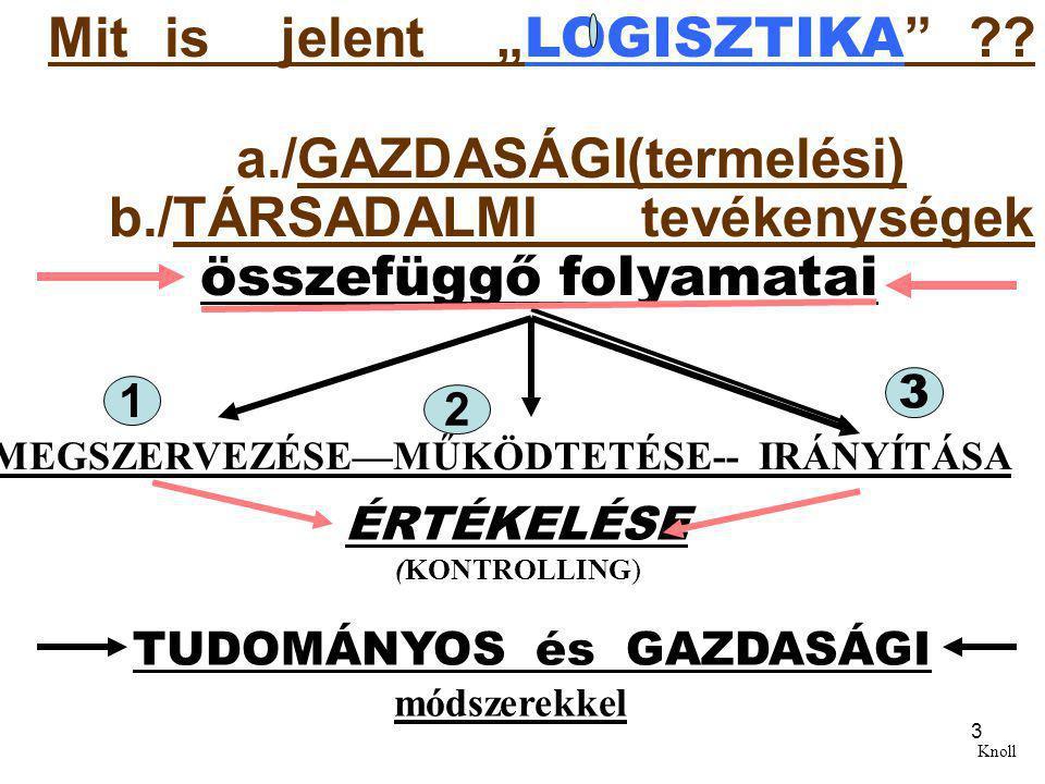 """3 Mit is jelent """" LOGISZTIKA """" ?? a./GAZDASÁGI(termelési) b./TÁRSADALMI tevékenységek összefüggő folyamatai MEGSZERVEZÉSE—MŰKÖDTETÉSE-- IRÁNYÍTÁSA ÉRT"""