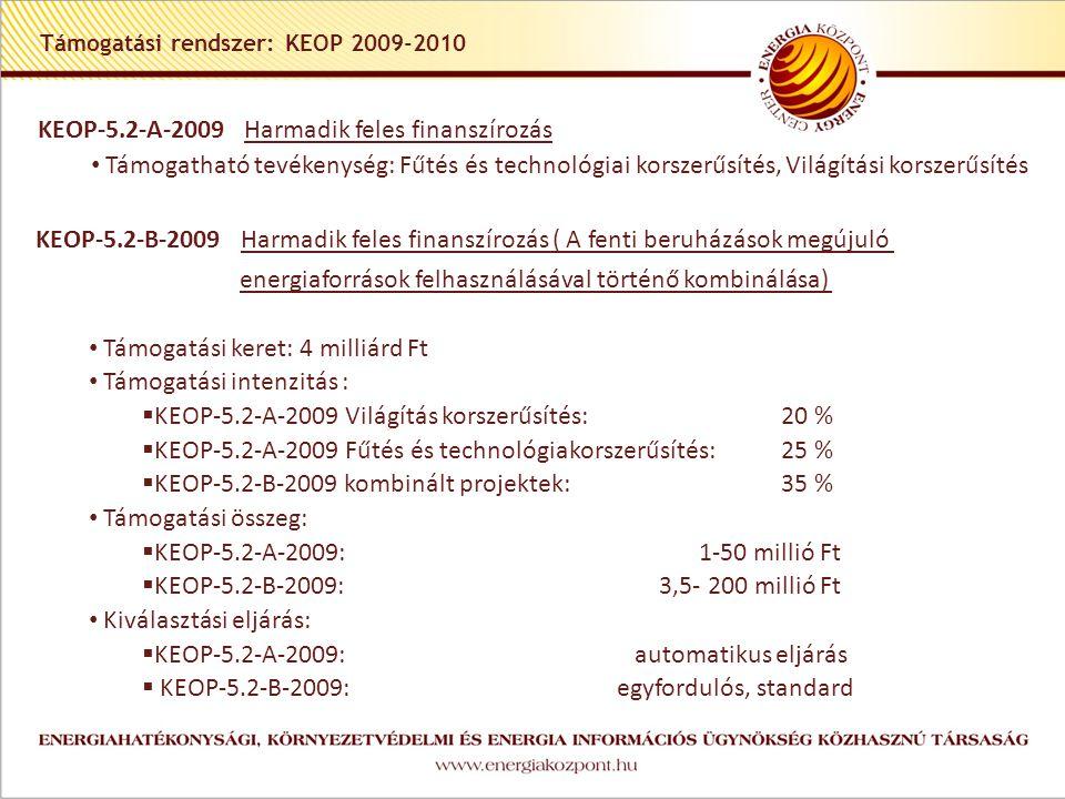 Támogatási rendszer: KEOP 2009-2010 KEOP-5.2-A-2009 Harmadik feles finanszírozás Támogatható tevékenység: Fűtés és technológiai korszerűsítés, Világítási korszerűsítés KEOP-5.2-B-2009 Harmadik feles finanszírozás ( A fenti beruházások megújuló energiaforrások felhasználásával történő kombinálása) Támogatási keret: 4 milliárd Ft Támogatási intenzitás :  KEOP-5.2-A-2009 Világítás korszerűsítés:20 %  KEOP-5.2-A-2009 Fűtés és technológiakorszerűsítés:25 %  KEOP-5.2-B-2009 kombinált projektek:35 % Támogatási összeg:  KEOP-5.2-A-2009: 1-50 millió Ft  KEOP-5.2-B-2009: 3,5- 200 millió Ft Kiválasztási eljárás:  KEOP-5.2-A-2009: automatikus eljárás  KEOP-5.2-B-2009: egyfordulós, standard