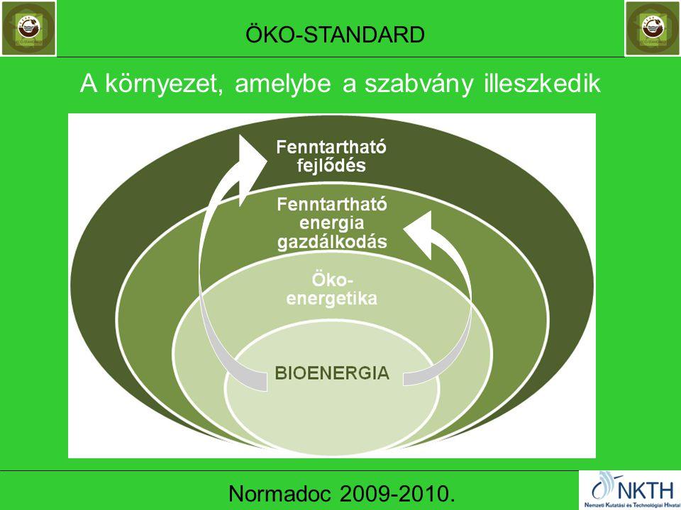 A környezet, amelybe a szabvány illeszkedik ÖKO-STANDARD Normadoc 2009-2010.
