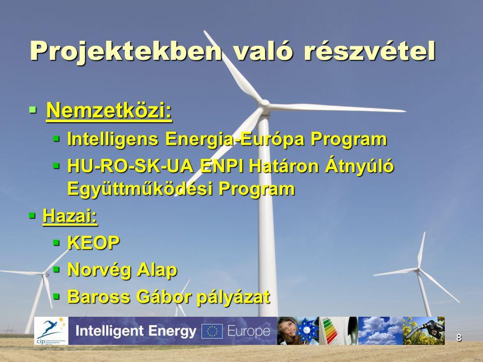 Projektekben való részvétel  Nemzetközi:  Intelligens Energia-Európa Program  HU-RO-SK-UA ENPI Határon Átnyúló Együttműködési Program  Hazai:  KE