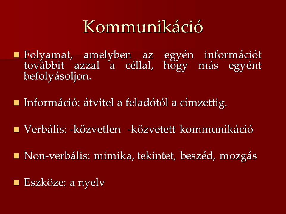 Kommunikáció Folyamat, amelyben az egyén információt továbbit azzal a céllal, hogy más egyént befolyásoljon.