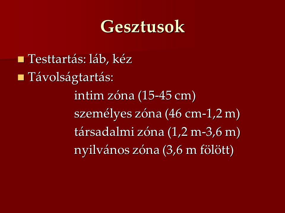 Gesztusok Testtartás: láb, kéz Testtartás: láb, kéz Távolságtartás: Távolságtartás: intim zóna (15-45 cm) személyes zóna (46 cm-1,2 m) társadalmi zóna (1,2 m-3,6 m) nyilvános zóna (3,6 m fölött)