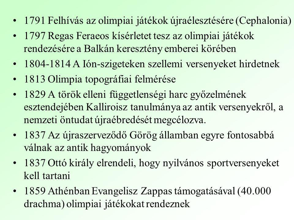 Dorondo Pietri Dr. Fuchs Jenő Weis Richárd A legidősebb olimpiai bajnok