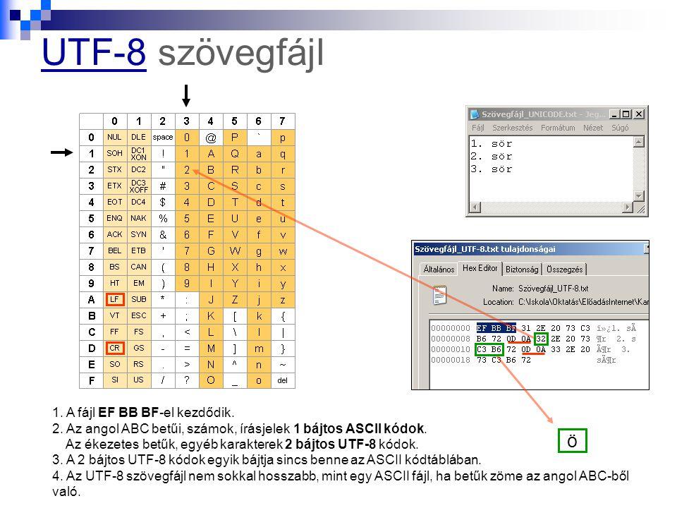 UTF-8UTF-8 szövegfájl 1. A fájl EF BB BF-el kezdődik. 2. Az angol ABC betűi, számok, írásjelek 1 bájtos ASCII kódok. Az ékezetes betűk, egyéb karakter