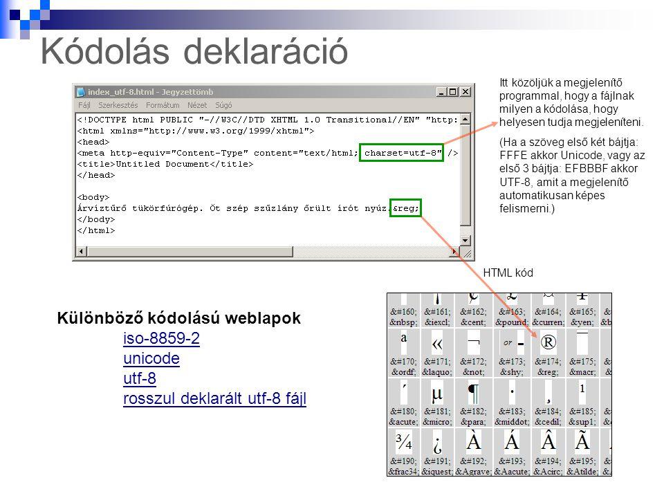 Kódolás deklaráció Különböző kódolású weblapok iso-8859-2 unicode utf-8 rosszul deklarált utf-8 fájl Itt közöljük a megjelenítő programmal, hogy a fáj