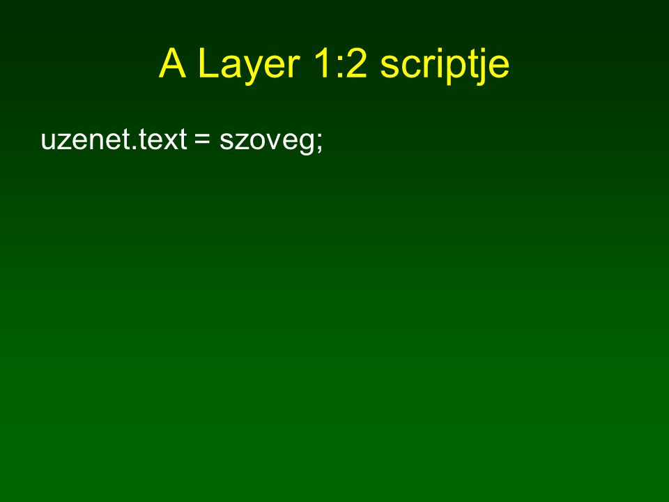 A Layer 1:2 scriptje uzenet.text = szoveg;