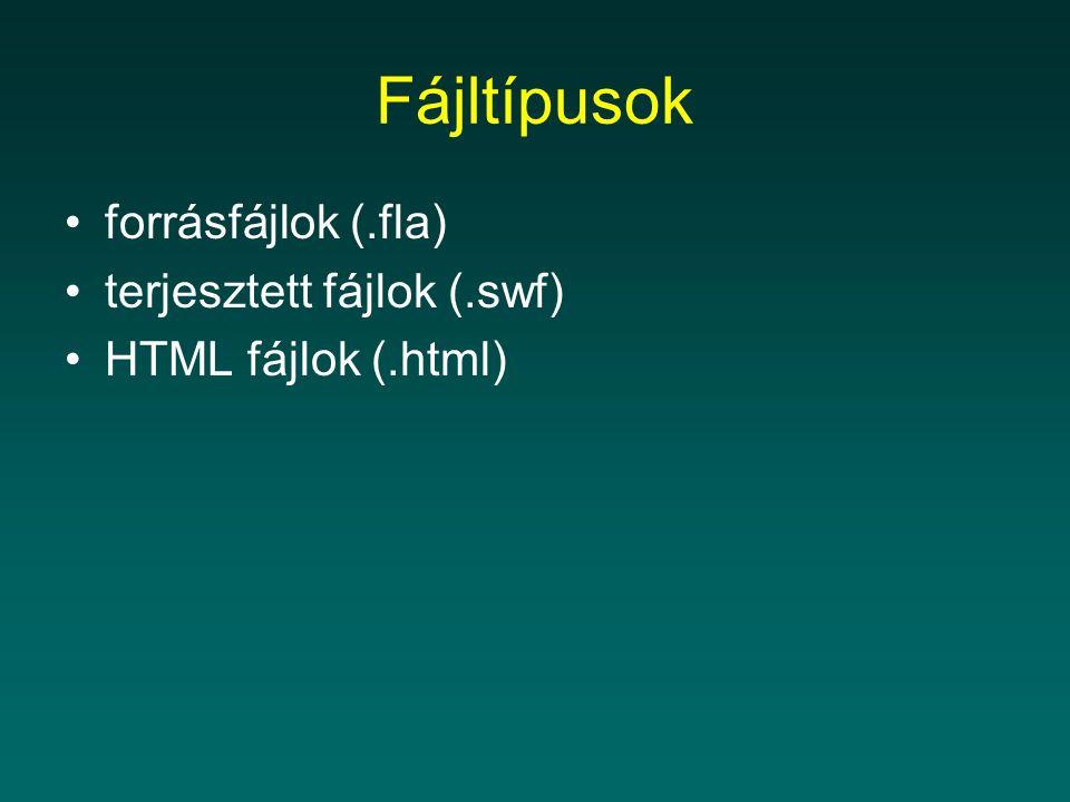 Fájltípusok forrásfájlok (.fla) terjesztett fájlok (.swf) HTML fájlok (.html)