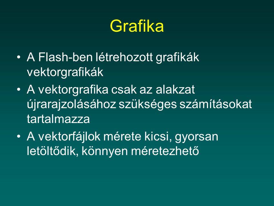 Grafika A Flash-ben létrehozott grafikák vektorgrafikák A vektorgrafika csak az alakzat újrarajzolásához szükséges számításokat tartalmazza A vektorfá