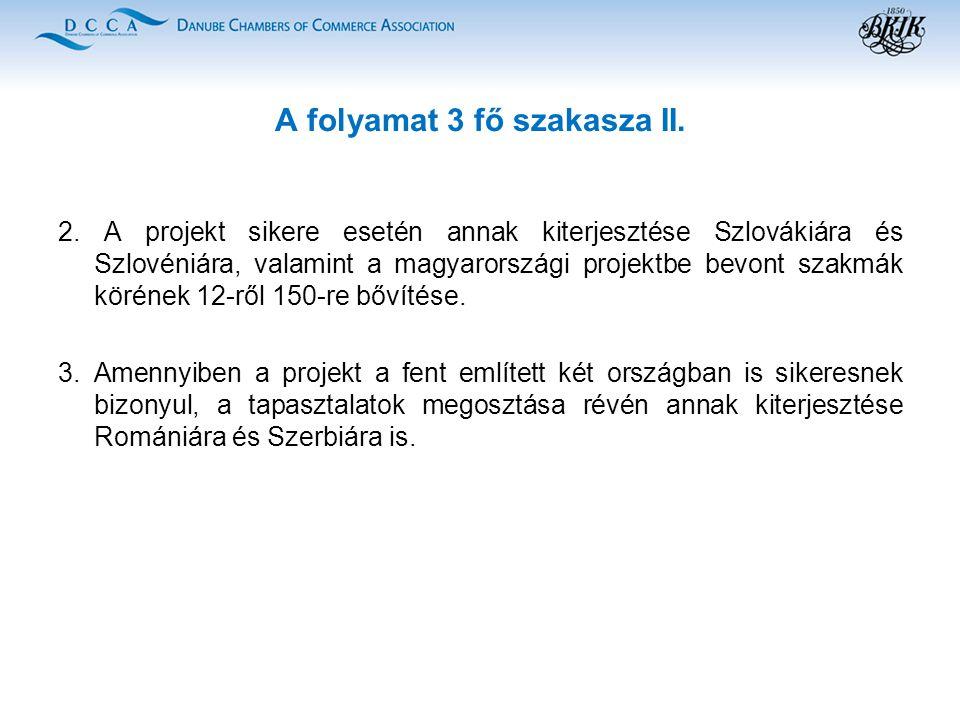 A folyamat 3 fő szakasza II. 2.