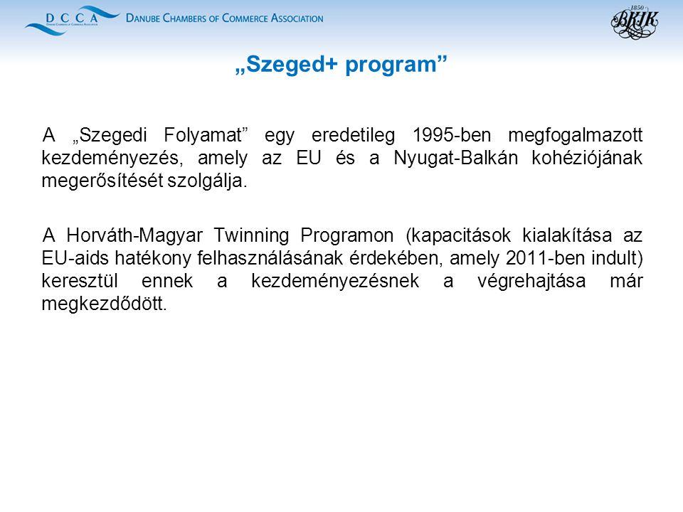 """""""Szeged+ program A """"Szegedi Folyamat egy eredetileg 1995-ben megfogalmazott kezdeményezés, amely az EU és a Nyugat-Balkán kohéziójának megerősítését szolgálja."""