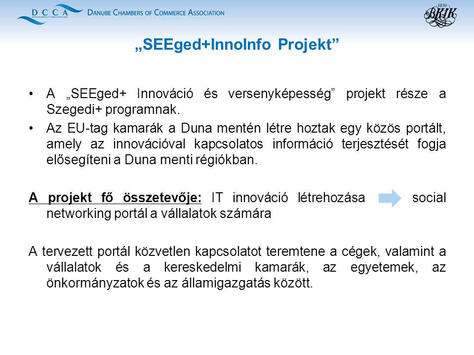 """""""SEEged+InnoInfo Projekt A """"SEEged+ Innováció és versenyképesség projekt része a Szegedi+ programnak."""