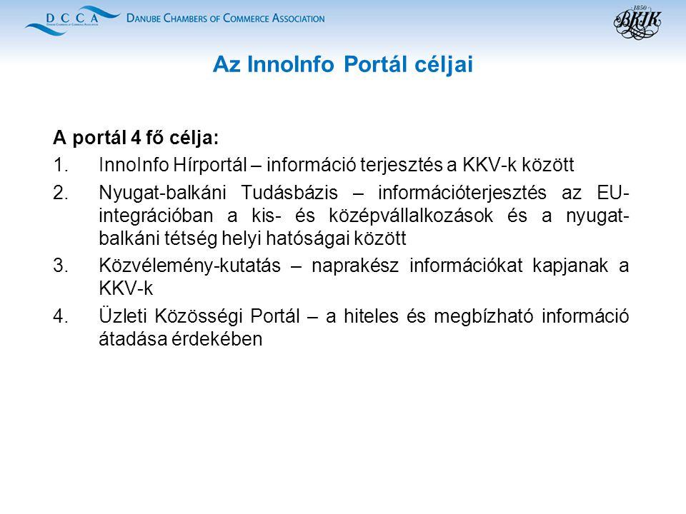 Az InnoInfo Portál céljai A portál 4 fő célja: 1.InnoInfo Hírportál – információ terjesztés a KKV-k között 2.Nyugat-balkáni Tudásbázis – információterjesztés az EU- integrációban a kis- és középvállalkozások és a nyugat- balkáni tétség helyi hatóságai között 3.Közvélemény-kutatás – naprakész információkat kapjanak a KKV-k 4.Üzleti Közösségi Portál – a hiteles és megbízható információ átadása érdekében