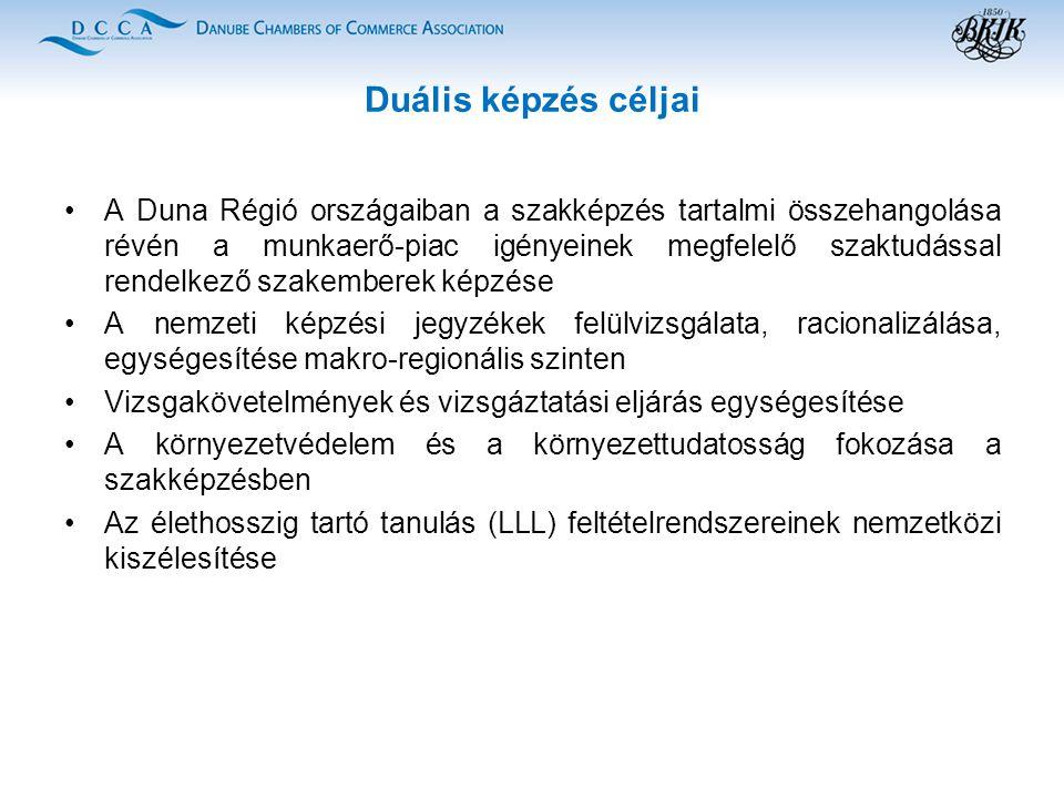 Duális képzés céljai A Duna Régió országaiban a szakképzés tartalmi összehangolása révén a munkaerő-piac igényeinek megfelelő szaktudással rendelkező szakemberek képzése A nemzeti képzési jegyzékek felülvizsgálata, racionalizálása, egységesítése makro-regionális szinten Vizsgakövetelmények és vizsgáztatási eljárás egységesítése A környezetvédelem és a környezettudatosság fokozása a szakképzésben Az élethosszig tartó tanulás (LLL) feltételrendszereinek nemzetközi kiszélesítése