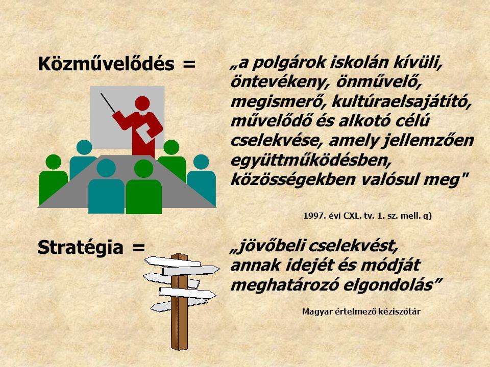 """Közművelődés = """"a polgárok iskolán kívüli, öntevékeny, önművelő, megismerő, kultúraelsajátító, művelődő és alkotó célú cselekvése, amely jellemzően eg"""