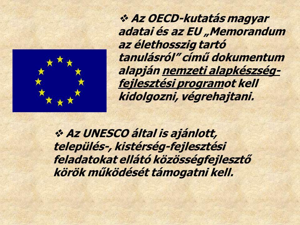 """ Az OECD-kutatás magyar adatai és az EU """"Memorandum az élethosszig tartó tanulásról"""" című dokumentum alapján nemzeti alapkészség- fejlesztési program"""