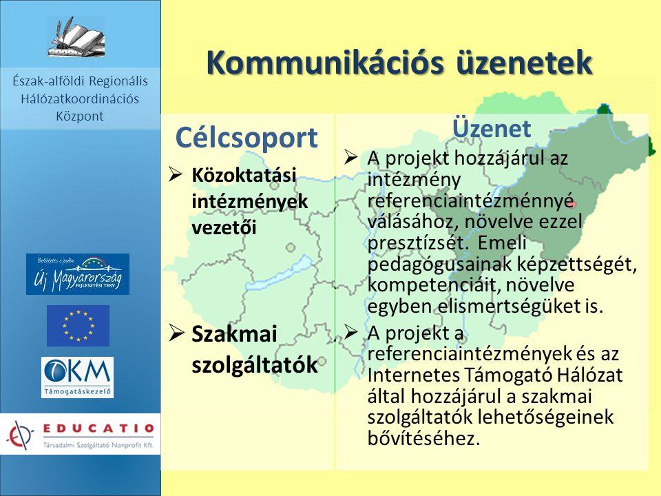 2014. 09. 17. Észak-alföldi Regionális Hálózatkoordinációs Központ Kommunikációs üzenetek Célcsoport  Közoktatási intézmények vezetői  Szakmai szolg