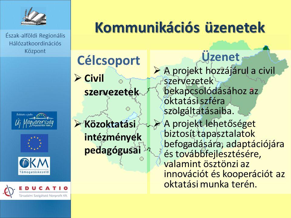 2014. 09. 17. Észak-alföldi Regionális Hálózatkoordinációs Központ Kommunikációs üzenetek Célcsoport  Civil szervezetek  Közoktatási intézmények ped