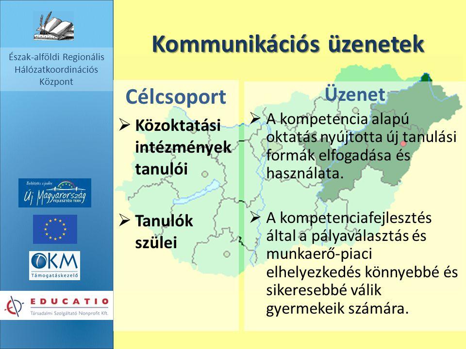 2014. 09. 17. Észak-alföldi Regionális Hálózatkoordinációs Központ Kommunikációs üzenetek Célcsoport  Közoktatási intézmények tanulói  Tanulók szüle