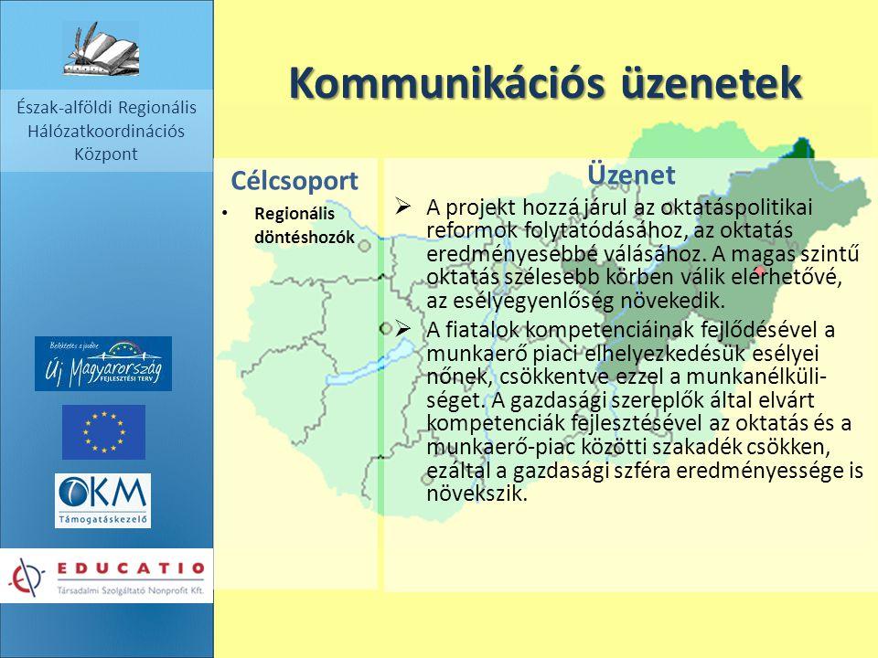 2014. 09. 17. Észak-alföldi Regionális Hálózatkoordinációs Központ Kommunikációs üzenetek Célcsoport Regionális döntéshozók Üzenet  A projekt hozzá j