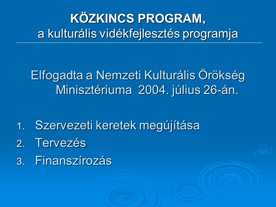 KÖZKINCS PROGRAM, a kulturális vidékfejlesztés programja Elfogadta a Nemzeti Kulturális Örökség Minisztériuma 2004.