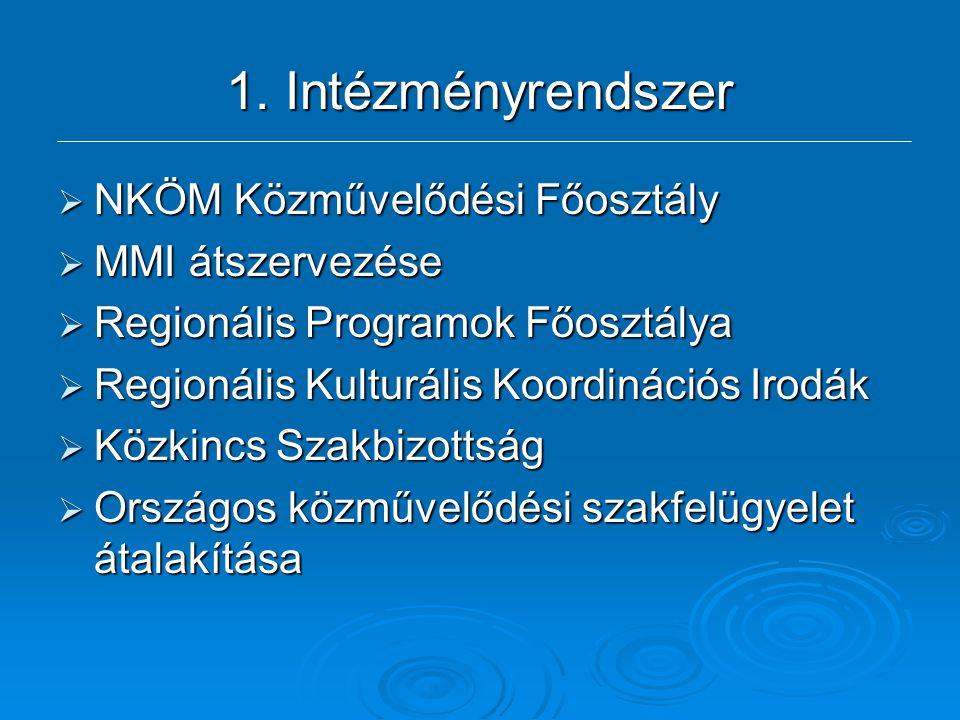 1. Intézményrendszer  NKÖM Közművelődési Főosztály  MMI átszervezése  Regionális Programok Főosztálya  Regionális Kulturális Koordinációs Irodák 