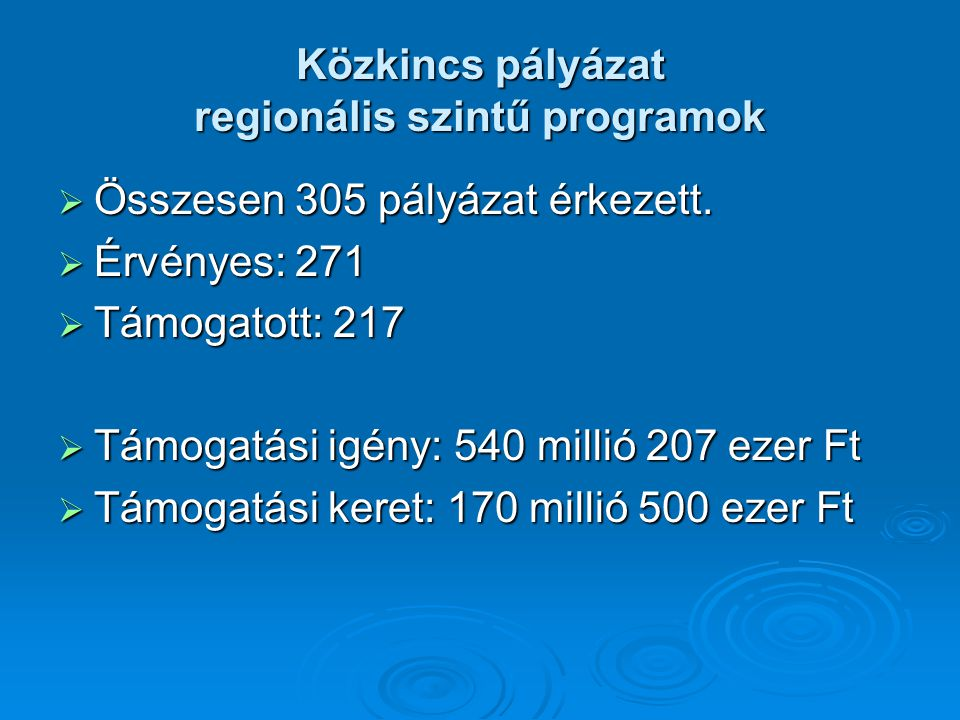 Közkincs pályázat regionális szintű programok  Összesen 305 pályázat érkezett.