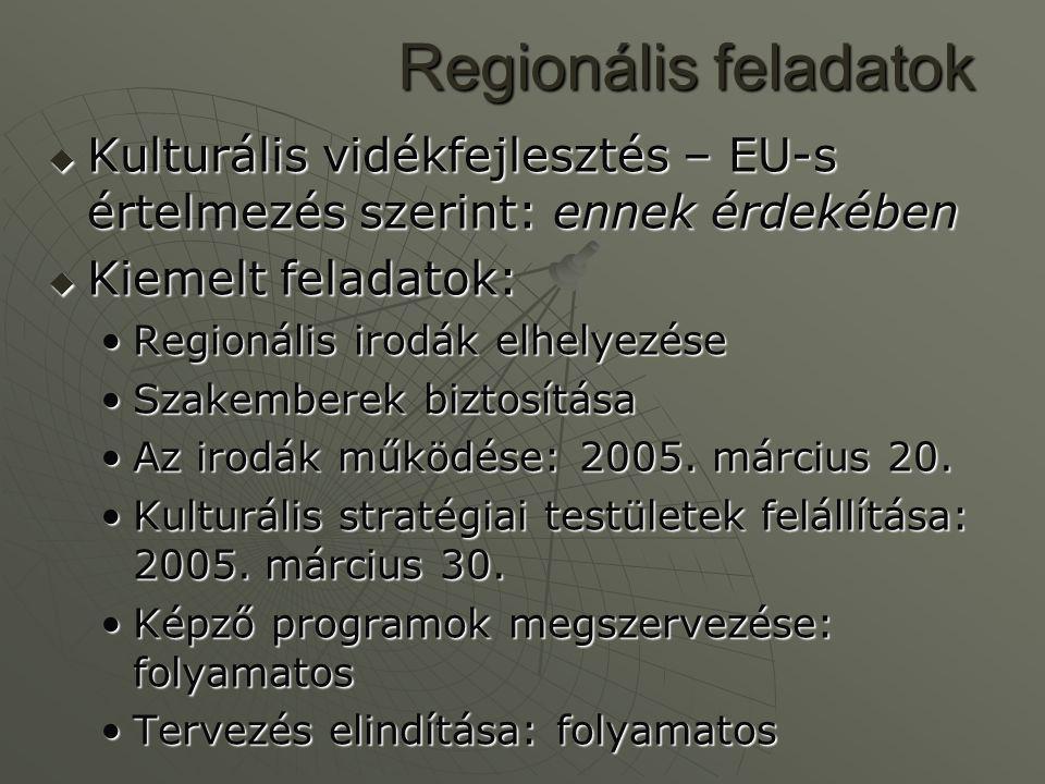Regionális feladatok  Kulturális vidékfejlesztés – EU-s értelmezés szerint: ennek érdekében  Kiemelt feladatok: Regionális irodák elhelyezéseRegionális irodák elhelyezése Szakemberek biztosításaSzakemberek biztosítása Az irodák működése: 2005.