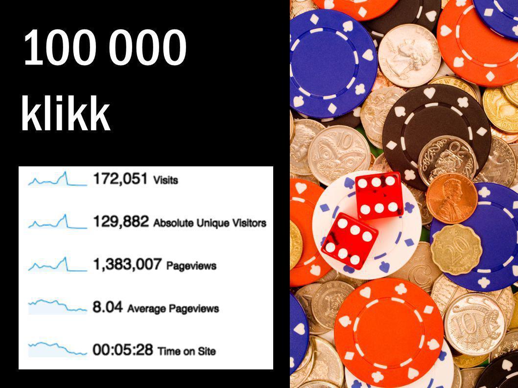 100 000 klikk