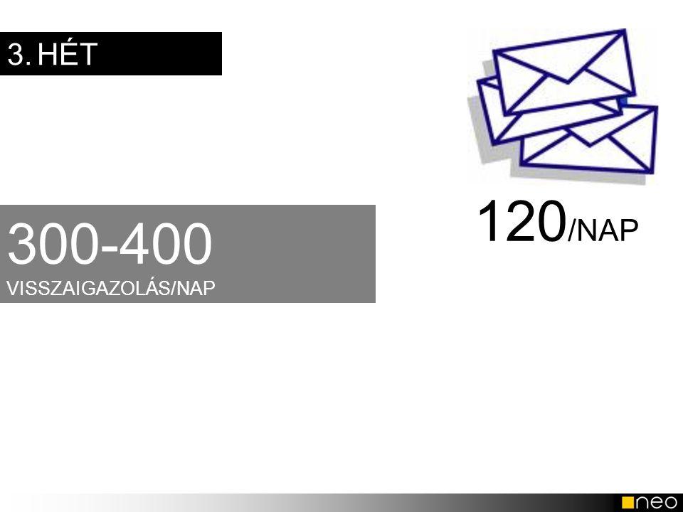 3. HÉT 300-400 VISSZAIGAZOLÁS/NAP 120 /NAP