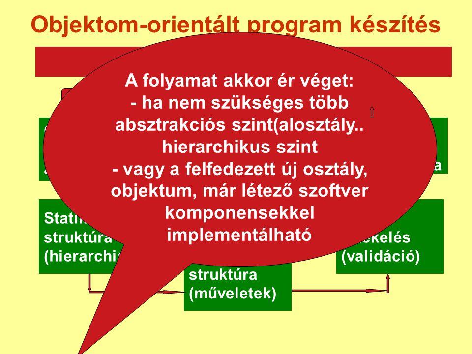 Objektom-orientált program készítés modellkészítés + implementálás Objektumok, osztályok azonosítása. Statikus struktúra (hierarchia) Dinamikus strukt