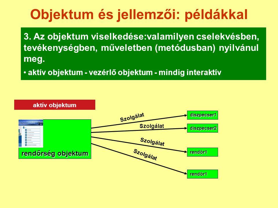 Objektum és jellemzői: példákkal 3. Az objektum viselkedése:valamilyen cselekvésben, tevékenységben, műveletben (metódusban) nyilvánul meg. aktív obje