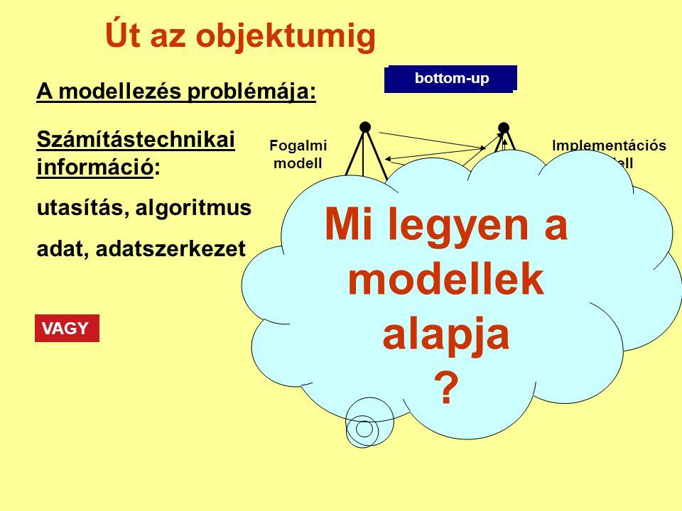 Út az objektumig A modellezés problémája: Számítástechnikai információ: utasítás, algoritmus adat, adatszerkezet Valós világ Fogalmi modell Implementációs modell Modell alkotás top-down bottom-up Mi legyen a modellek alapja .