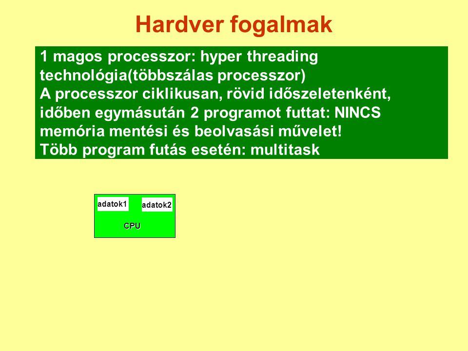 Hardver fogalmak 1 magos processzor: hyper threading technológia(többszálas processzor) A processzor ciklikusan, rövid időszeletenként, időben egymásután 2 programot futtat: NINCS memória mentési és beolvasási művelet.
