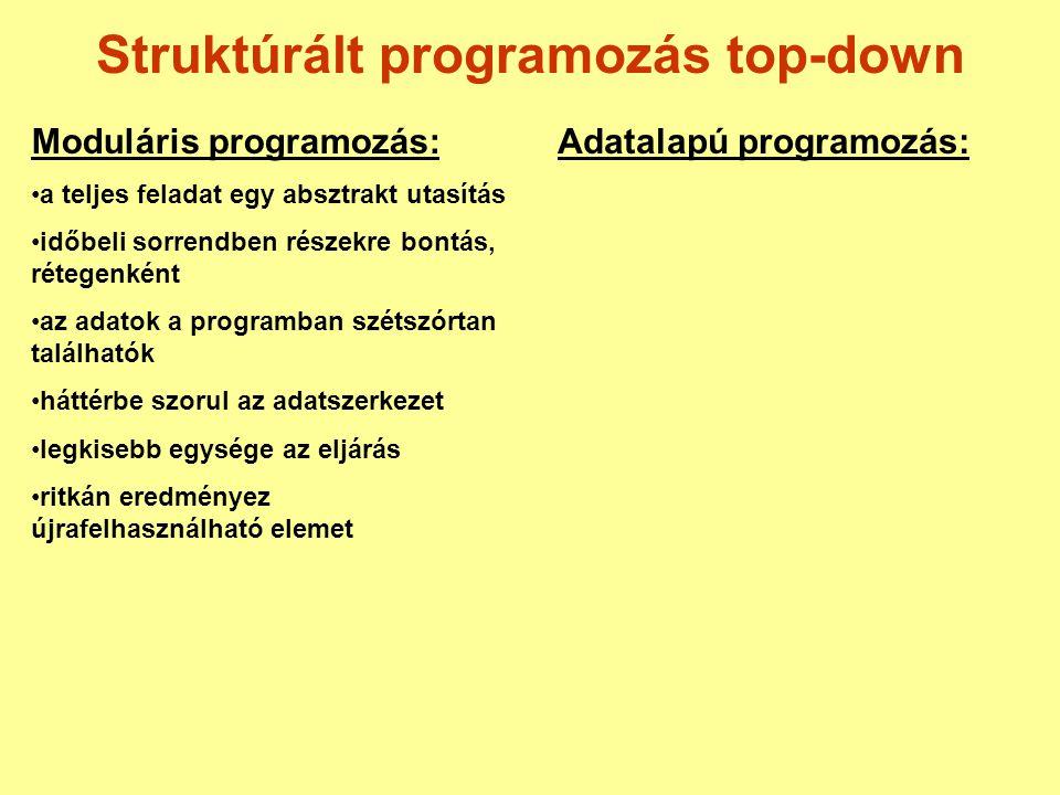 Struktúrált programozás top-down Moduláris programozás: a teljes feladat egy absztrakt utasítás időbeli sorrendben részekre bontás, rétegenként az adatok a programban szétszórtan találhatók háttérbe szorul az adatszerkezet legkisebb egysége az eljárás ritkán eredményez újrafelhasználható elemet Adatalapú programozás: