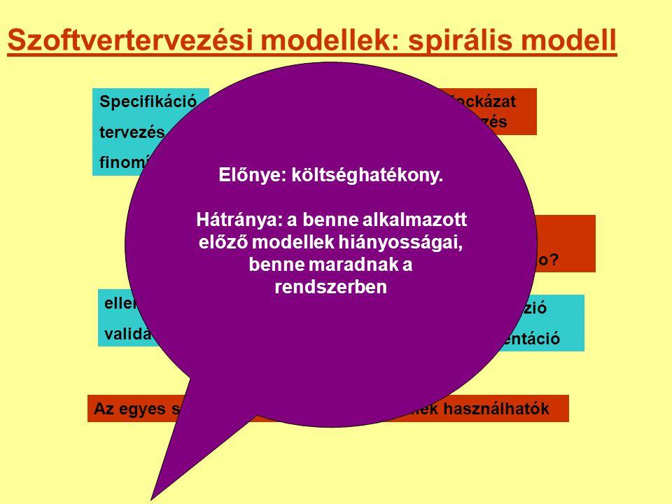 Szoftvertervezési modellek: spirális modell Kockázat elemzés Specifikáció tervezés finomítás adott verzió imlementáció ellenőrzés validáció go? no-go?
