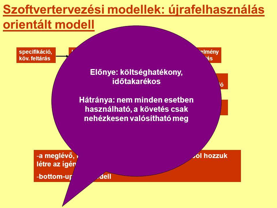 Szoftvertervezési modellek: újrafelhasználás orientált modell specifikáció, köv. feltárás Követelmény módosítás komponensekre bontás meglévő elemek vi