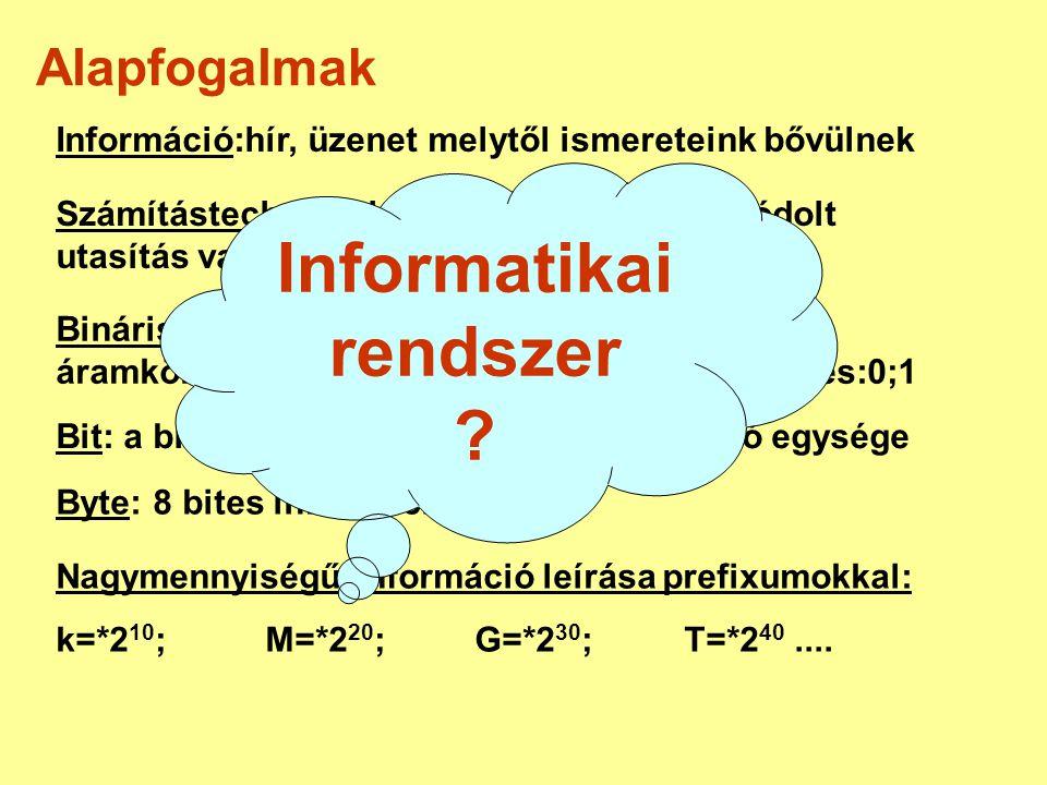 Alapfogalmak Információ:hír, üzenet melytől ismereteink bővülnek Számítástechnikai információ: binárisan kódolt utasítás vagy adat Bináris kód: két el