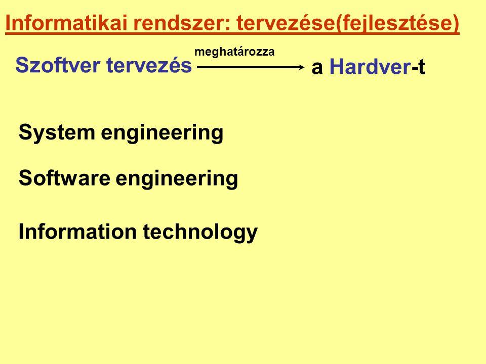 Informatikai rendszer: tervezése(fejlesztése) a Hardver-t meghatározza Szoftver tervezés System engineering Software engineering Information technolog