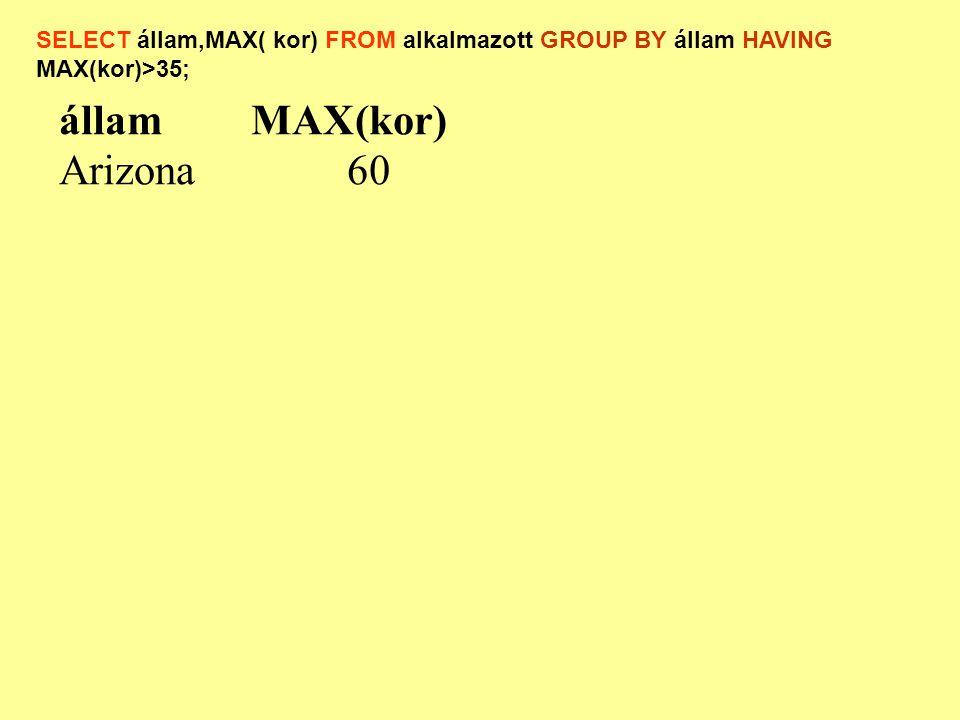államMAX(kor) Arizona60 SELECT állam,MAX( kor) FROM alkalmazott GROUP BY állam HAVING MAX(kor)>35;