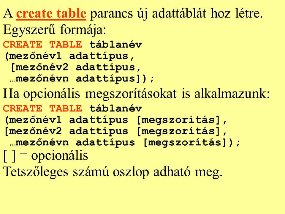 A create table parancs új adattáblát hoz létre. Egyszerű formája: CREATE TABLE táblanév (mezőnév1 adattípus, [mezőnév2 adattípus, …mezőnévn adattípus]