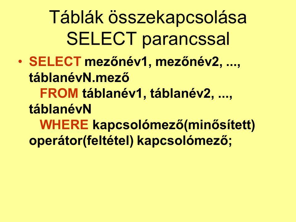 Táblák összekapcsolása SELECT parancssal SELECT mezőnév1, mezőnév2,..., táblanévN.mező FROM táblanév1, táblanév2,..., táblanévN WHERE kapcsolómező(min