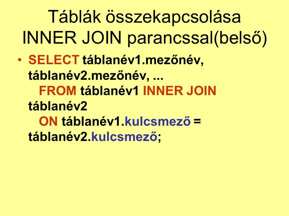 Táblák összekapcsolása INNER JOIN parancssal(belső) SELECT táblanév1.mezőnév, táblanév2.mezőnév,... FROM táblanév1 INNER JOIN táblanév2 ON táblanév1.k