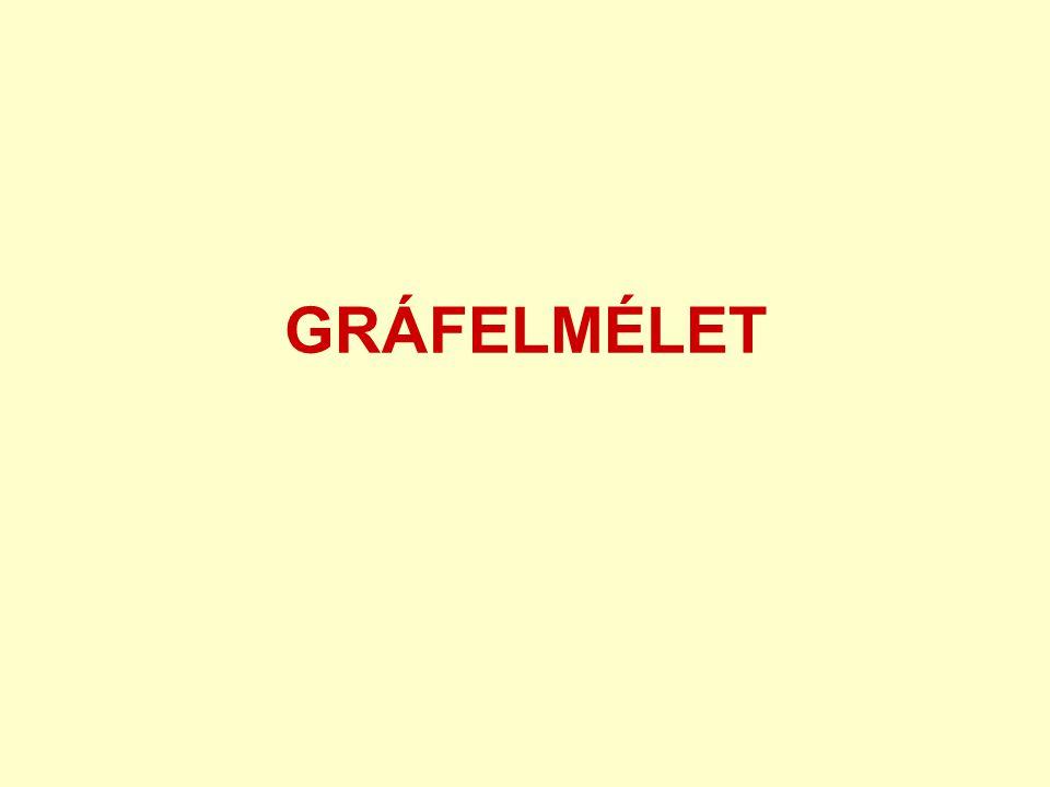 GRÁFELMÉLET