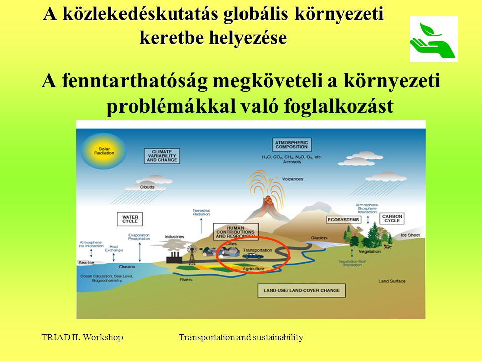 TRIAD II. WorkshopTransportation and sustainability A közlekedéskutatás globális környezeti keretbe helyezése A fenntarthatóság megköveteli a környeze
